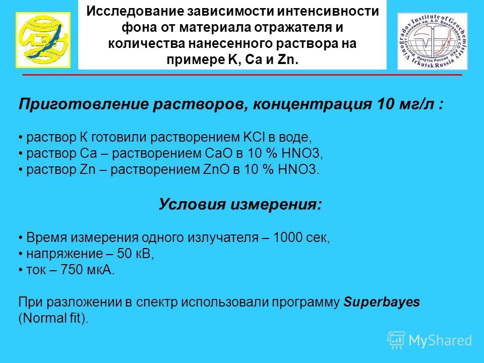 Исследование зависимости интенсивности фона от материала отражателя и количества нанесенного раствора на примере K, Ca и Zn. Приготовление растворов, концентрация 10 мг/л : раствор К готовили растворением KCl в воде, раствор Са – растворением CaО в 1