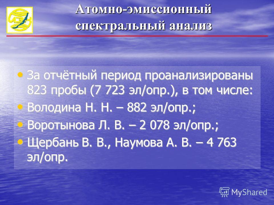 Атомно-эмиссионный спектральный анализ За отчётный период проанализированы 823 пробы (7 723 эл/опр.), в том числе: За отчётный период проанализированы 823 пробы (7 723 эл/опр.), в том числе: Володина Н. Н. – 882 эл/опр.; Володина Н. Н. – 882 эл/опр.;