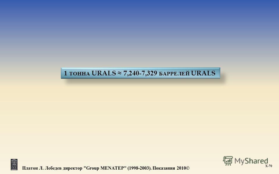 1 ТОННА URALS 7,240-7,329 БАРРЕЛЕЙ URALS Х -70