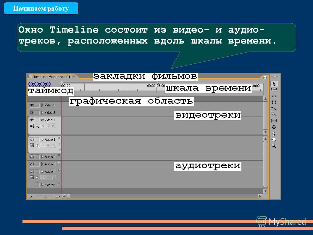 Начинаем работу Окно Timeline состоит из видео- и аудио- треков, расположенных вдоль шкалы времени. Клип в окне Timeline