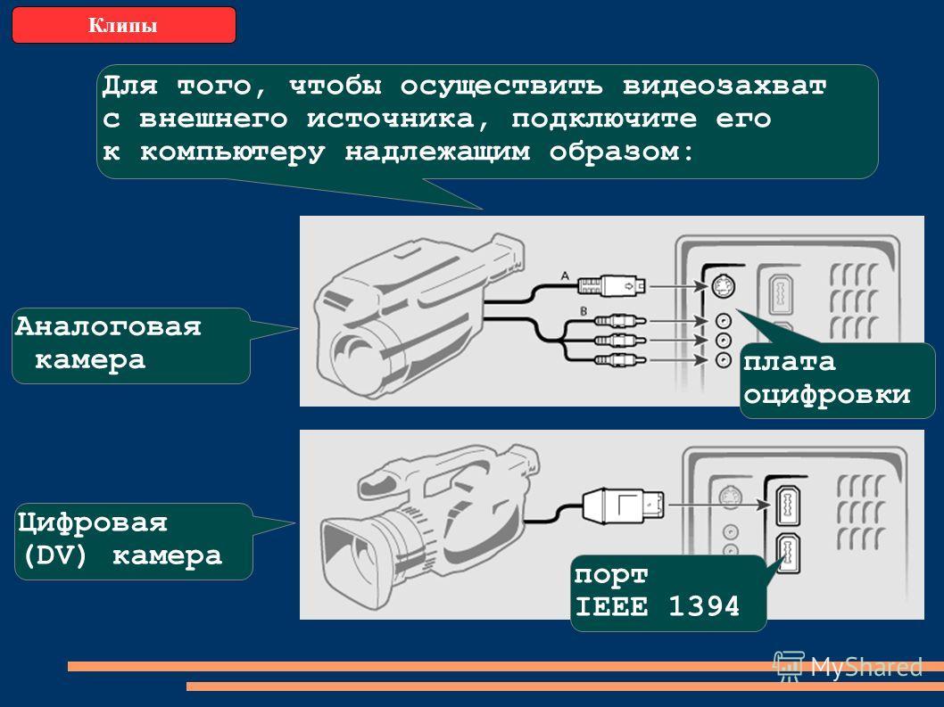 Клипы Для того, чтобы осуществить видеозахват с внешнего источника, подключите его к компьютеру надлежащим образом: Цифровая (DV) камера Аналоговая камера порт IEEE 1394 плата оцифровки