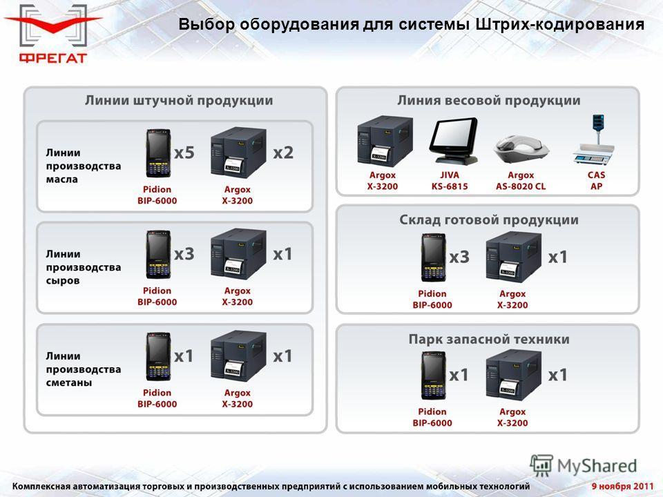 Выбор оборудования для системы Штрих-кодирования