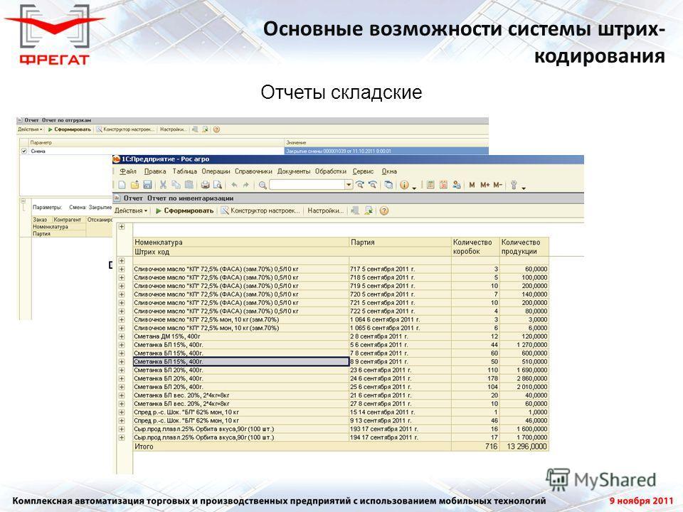 Основные возможности системы штрих- кодирования Отчеты складские