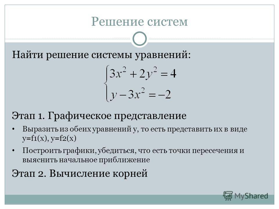 Решение систем Найти решение системы уравнений: Этап 1. Графическое представление Выразить из обеих уравнений y, то есть представить их в виде y=f1(x), y=f2(x) Построить графики, убедиться, что есть точки пересечения и выяснить начальное приближение