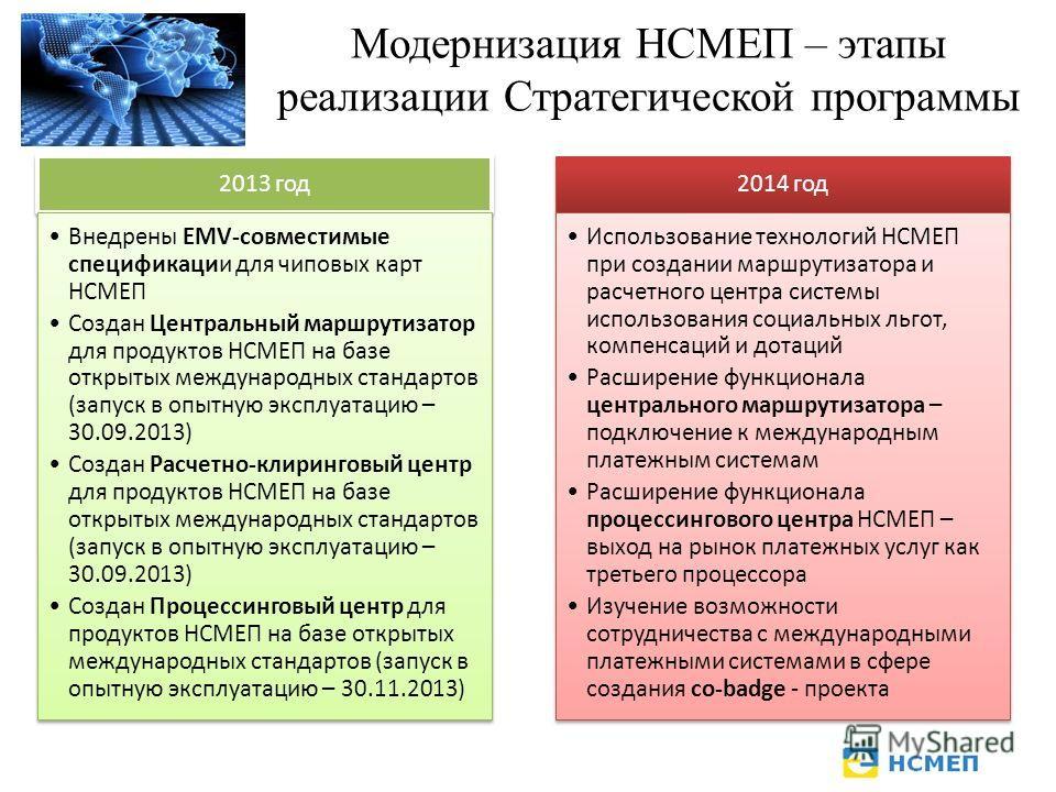 Модернизация НСМЕП – этапы реализации Стратегической программы 2013 год Внедрены EMV-совместимые спецификации для чиповых карт НСМЕП Создан Центральный маршрутизатор для продуктов НСМЕП на базе открытых международных стандартов (запуск в опытную эксп