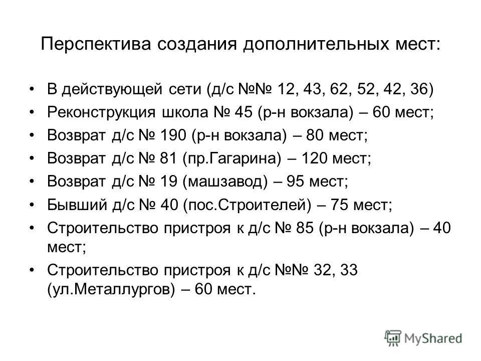Перспектива создания дополнительных мест: В действующей сети (д/с 12, 43, 62, 52, 42, 36) Реконструкция школа 45 (р-н вокзала) – 60 мест; Возврат д/с 190 (р-н вокзала) – 80 мест; Возврат д/с 81 (пр.Гагарина) – 120 мест; Возврат д/с 19 (машзавод) – 95