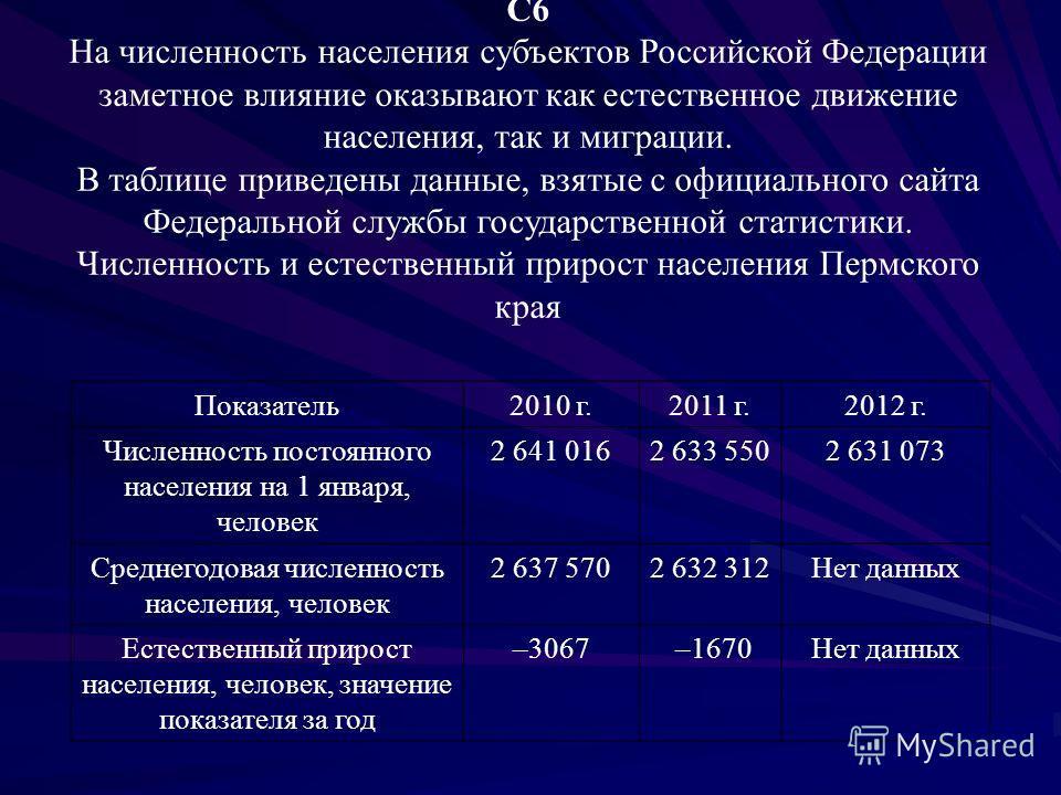 С6 На численность населения субъектов Российской Федерации заметное влияние оказывают как естественное движение населения, так и миграции. В таблице приведены данные, взятые с официального сайта Федеральной службы государственной статистики. Численно