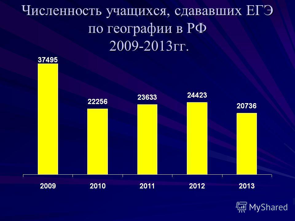 Численность учащихся, сдававших ЕГЭ по географии в РФ 2009-2013гг.