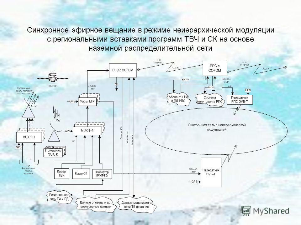 Синхронное эфирное вещание в режиме неиерархической модуляции с региональными вставками программ ТВЧ и СК на основе наземной распределительной сети