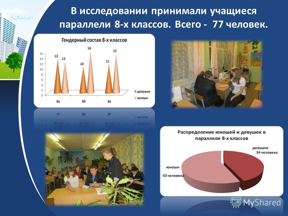 В исследовании принимали учащиеся параллели 8-х классов. Всего - 77 человек.