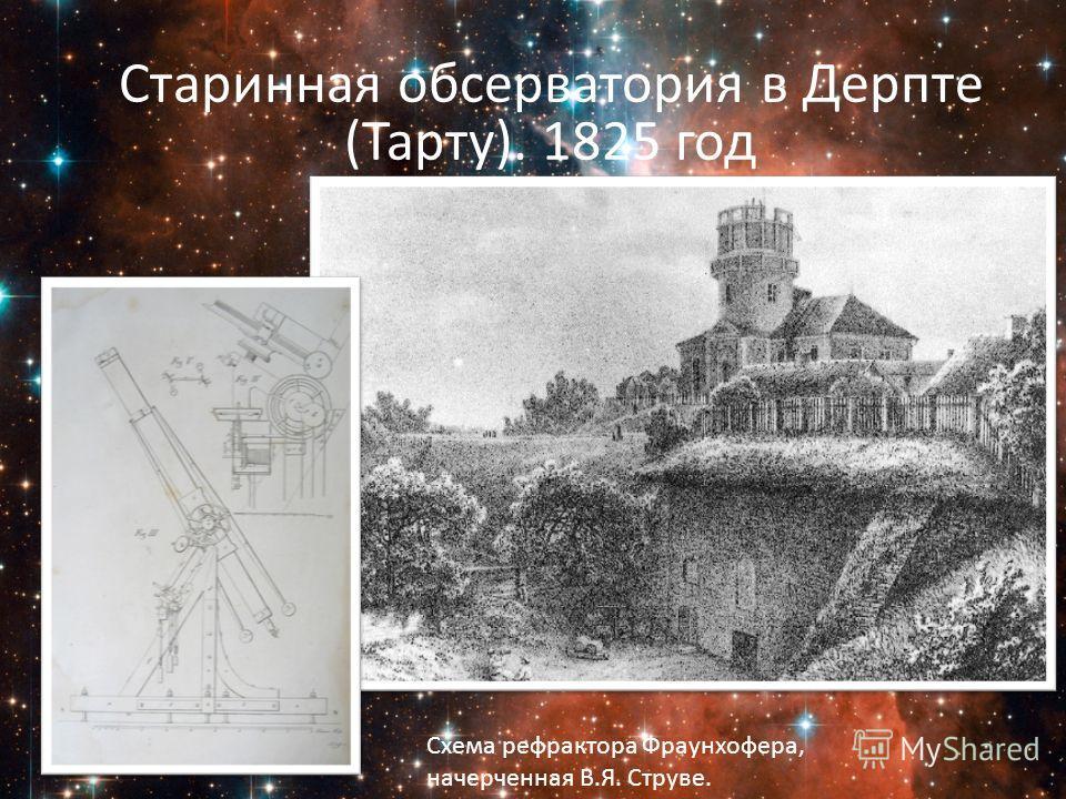 Старинная обсерватория в Дерпте (Тарту). 1825 год Схема рефрактора Фраунхофера, начерченная В.Я. Струве.