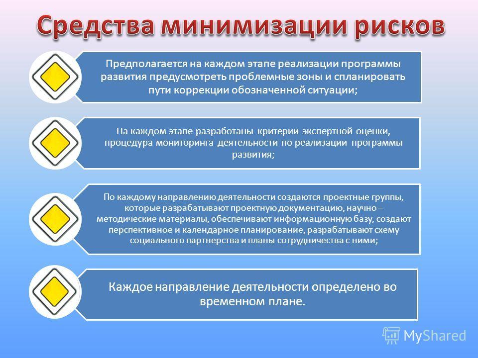 Предполагается на каждом этапе реализации программы развития предусмотреть проблемные зоны и спланировать пути коррекции обозначенной ситуации; На каждом этапе разработаны критерии экспертной оценки, процедура мониторинга деятельности по реализации п