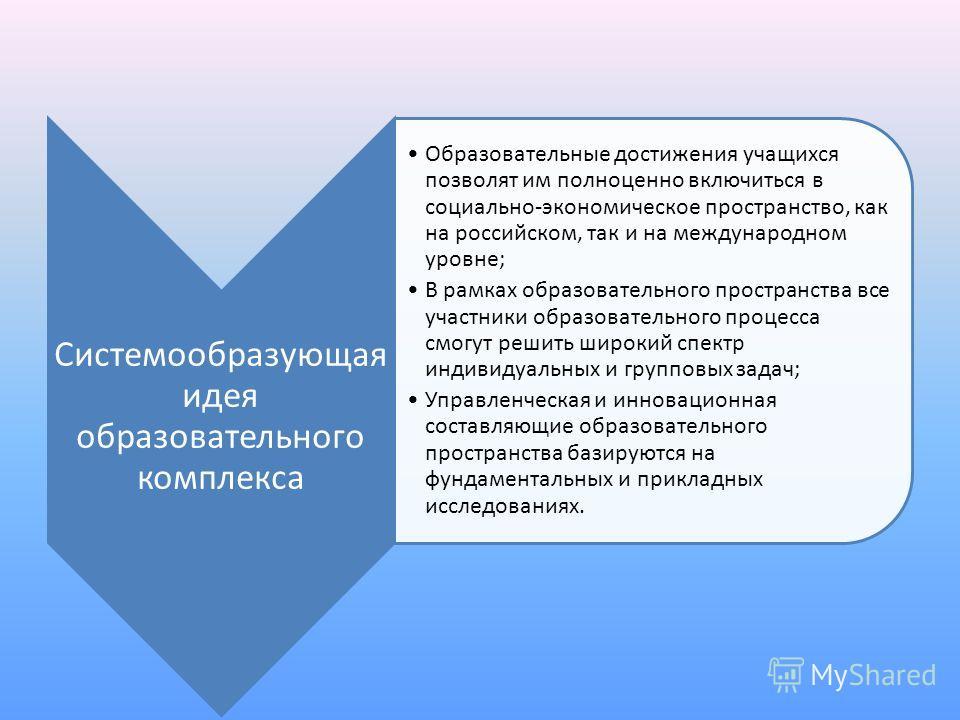 Системообразующ ая идея образовательного комплекса Образовательные достижения учащихся позволят им полноценно включиться в социально-экономическое пространство, как на российском, так и на международном уровне; В рамках образовательного пространства
