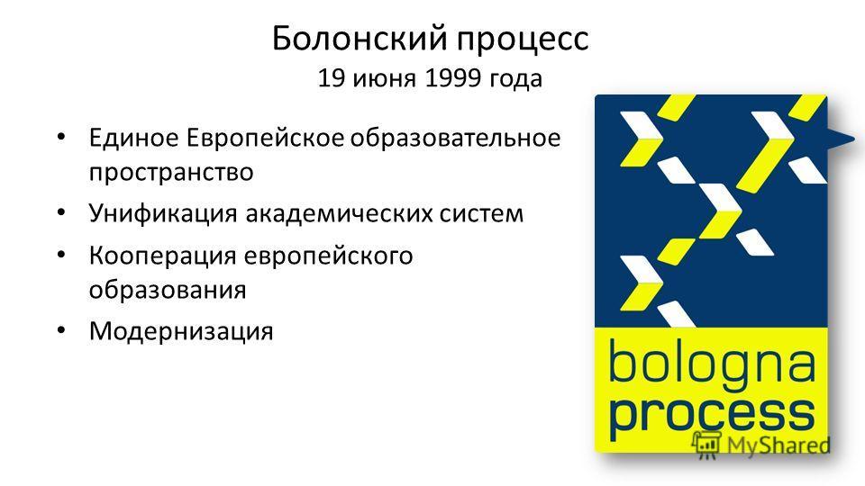 Болонский процесс 19 июня 1999 года Единое Европейское образовательное пространство Унификация академических систем Кооперация европейского образования Модернизация