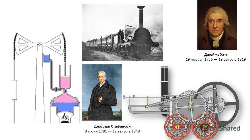 Джеймс Уатт 19 января 1736 19 августа 1819 Джордж Стефенсон 9 июня 1781 12 августа 1848