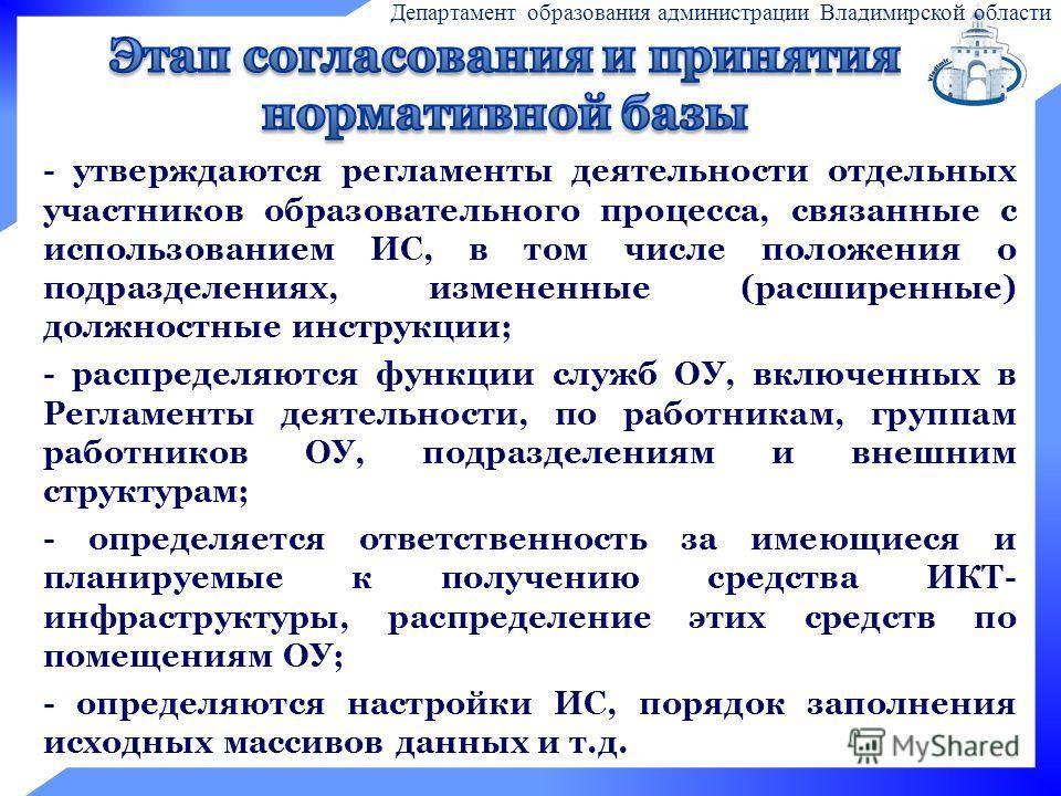Департамент образования администрации Владимирской области - утверждаются регламенты деятельности отдельных участников образовательного процесса, связанные с использованием ИС, в том числе положения о подразделениях, измененные (расширенные) должност