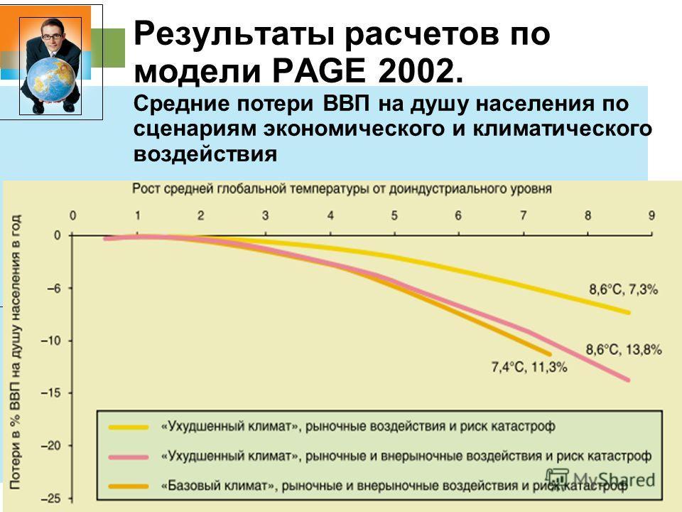 31.1.11 Результаты расчетов по модели PAGE 2002. Средние потери ВВП на душу населения по сценариям экономического и климатического воздействия