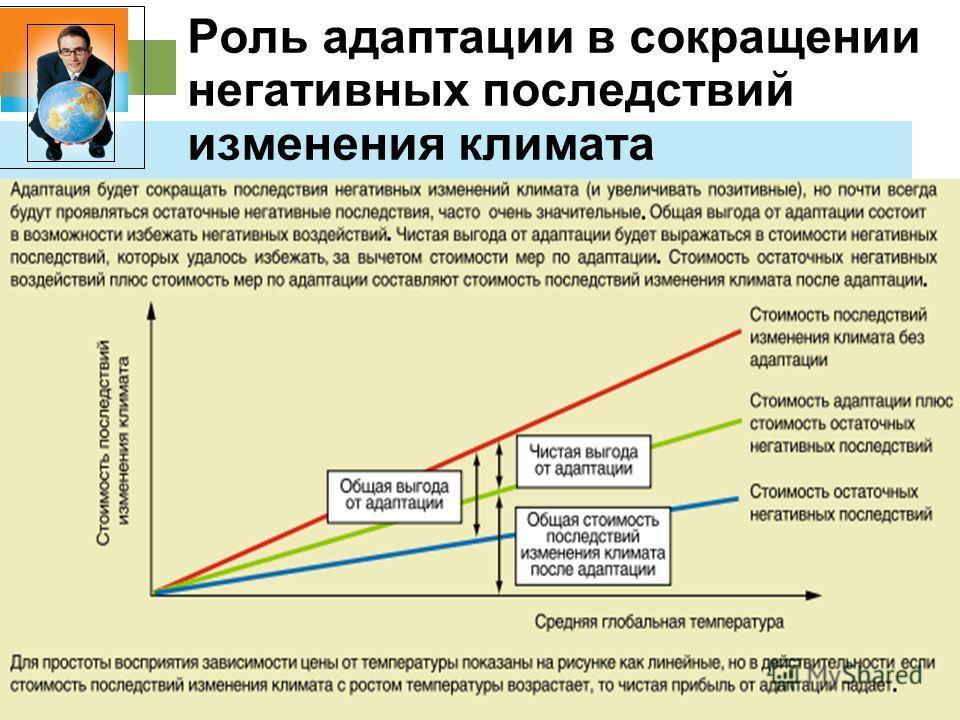 31.1.11 Роль адаптации в сокращении негативных последствий изменения климата