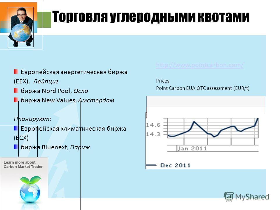 31.1.11 Торговля углеродными квотами Prices Point Carbon EUA OTC assessment (EUR/t) http://www.pointcarbon.com/ Европейская энергетическая биржа (EEX), Лейпциг биржа Nord Pool, Осло биржа New Values, Амстердам Планируют: Европейская климатическая бир