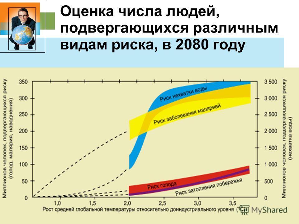 31.1.11 Оценка числа людей, подвергающихся различным видам риска, в 2080 году