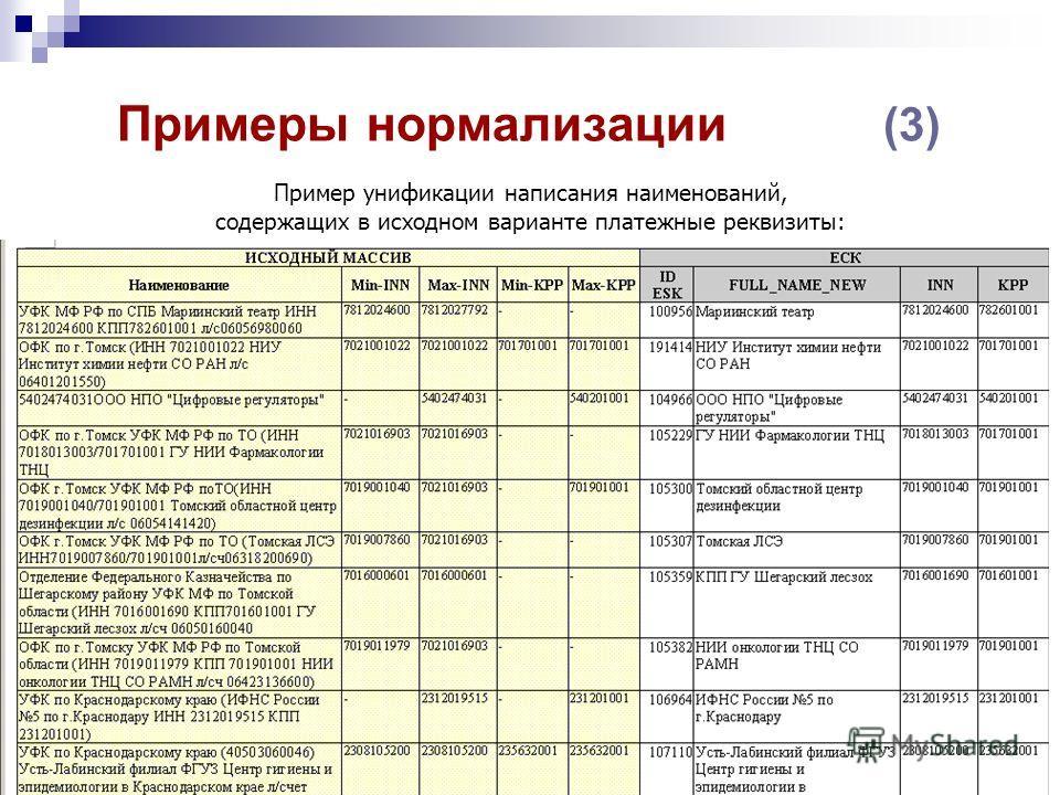 Пример унификации написания наименований, содержащих в исходном варианте платежные реквизиты: Примеры нормализации (3)
