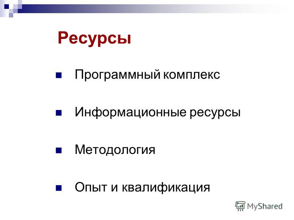Программный комплекс Информационные ресурсы Методология Опыт и квалификация Ресурсы
