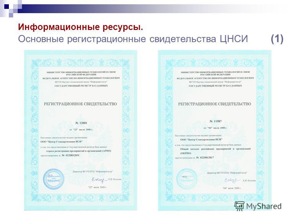 Информационные ресурсы. Основные регистрационные свидетельства ЦНСИ (1)