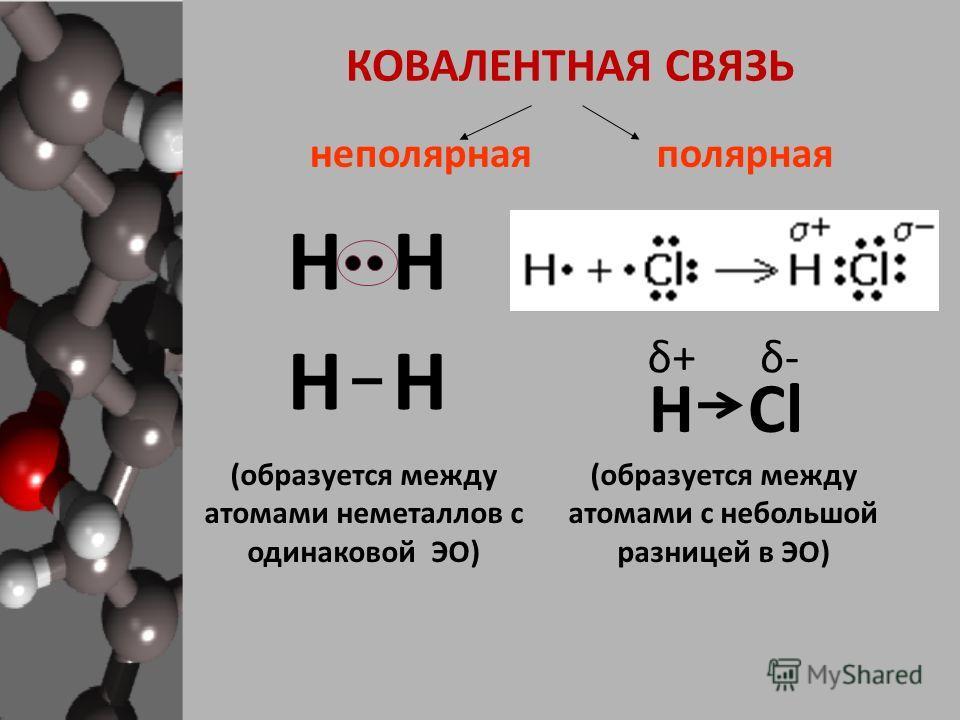 КОВАЛЕНТНАЯ СВЯЗЬ неполярнаяполярная δ+δ+ НCl δ-δ- НН НН (образуется между атомами с небольшой разницей в ЭО) (образуется между атомами неметаллов с одинаковой ЭО)