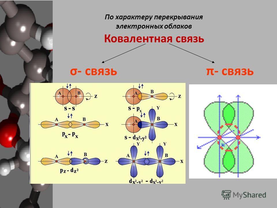 По характеру перекрывания электронных облаков Ковалентная связь σ- связьπ- связь