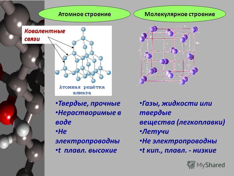 Атомное строениеМолекулярное строение Твердые, прочные Нерастворимые в воде Не электропроводны t плавл. высокие Газы, жидкости или твердые вещества (легкоплавки) Летучи Не электропроводны t кип., плавл. - низкие Ковалентныесвязи