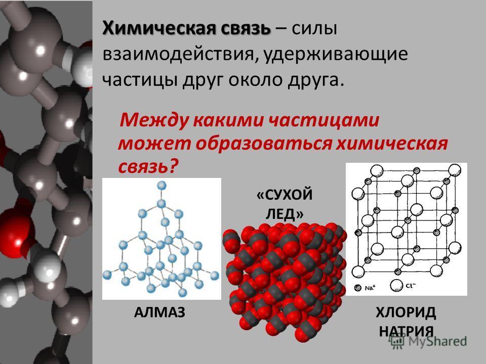 Химическая связь Химическая связь – силы взаимодействия, удерживающие частицы друг около друга. Между какими частицами может образоваться химическая связь? АЛМАЗХЛОРИД НАТРИЯ «СУХОЙ ЛЕД»