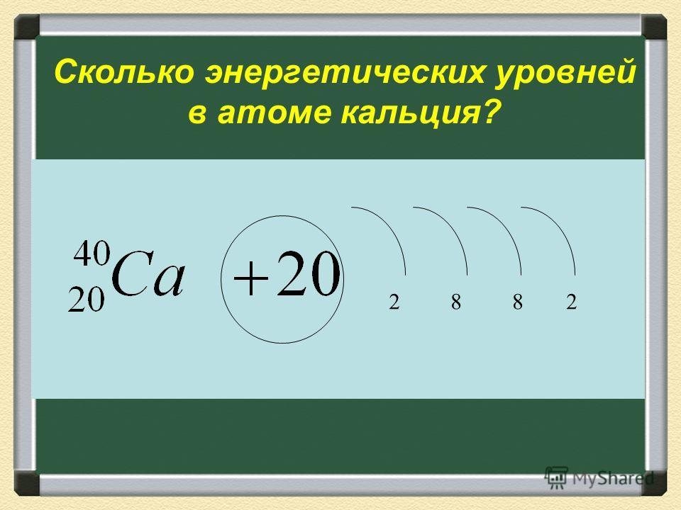 Сколько энергетических уровней в атоме кальция? 2882