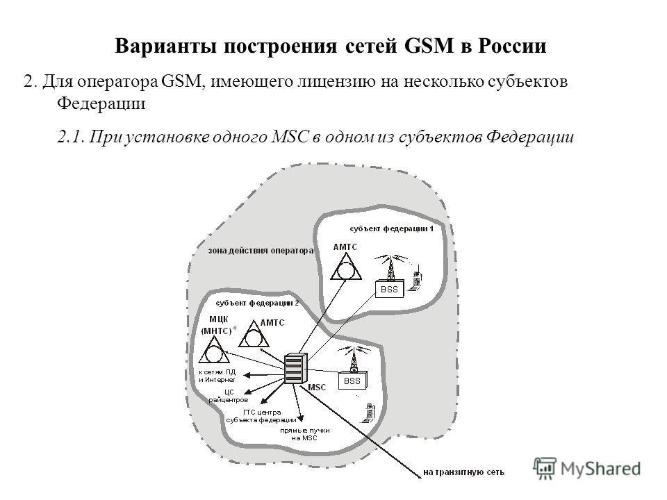 Варианты построения сетей GSM в России 2. Для оператора GSM, имеющего лицензию на несколько субъектов Федерации 2.1. При установке одного MSC в одном из субъектов Федерации