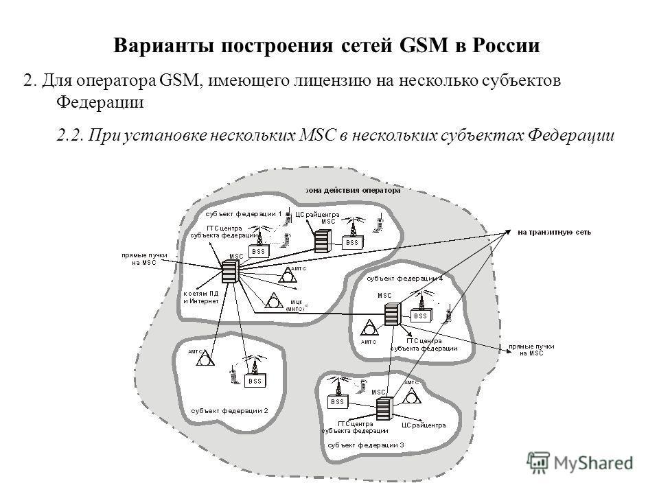 Варианты построения сетей GSM в России 2. Для оператора GSM, имеющего лицензию на несколько субъектов Федерации 2.2. При установке нескольких MSC в нескольких субъектах Федерации