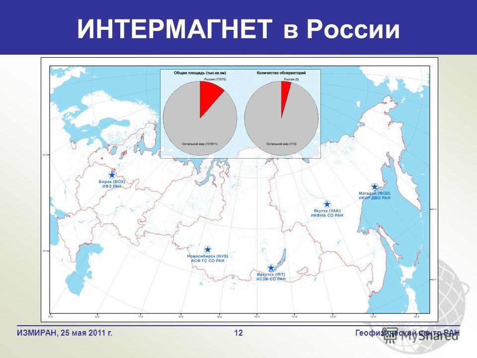 ИНТЕРМАГНЕТ в России 12Геофизический центр РАНИЗМИРАН, 25 мая 2011 г.