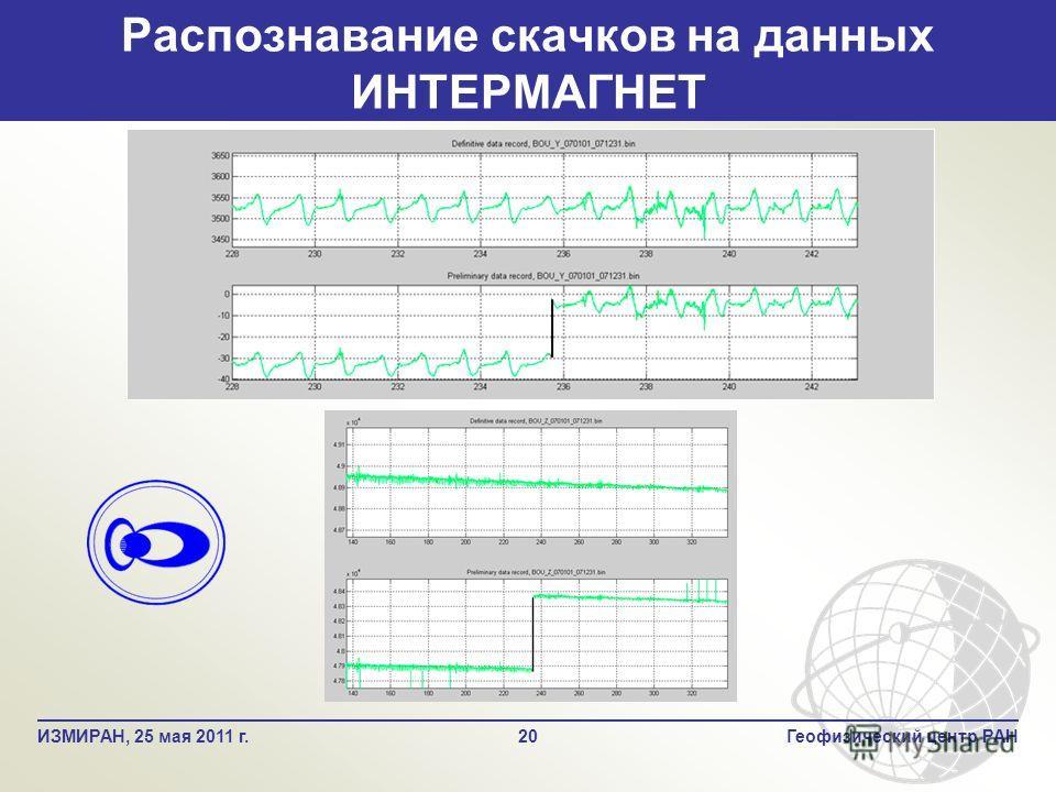 Распознавание скачков на данных ИНТЕРМАГНЕТ 20ИЗМИРАН, 25 мая 2011 г.Геофизический центр РАН