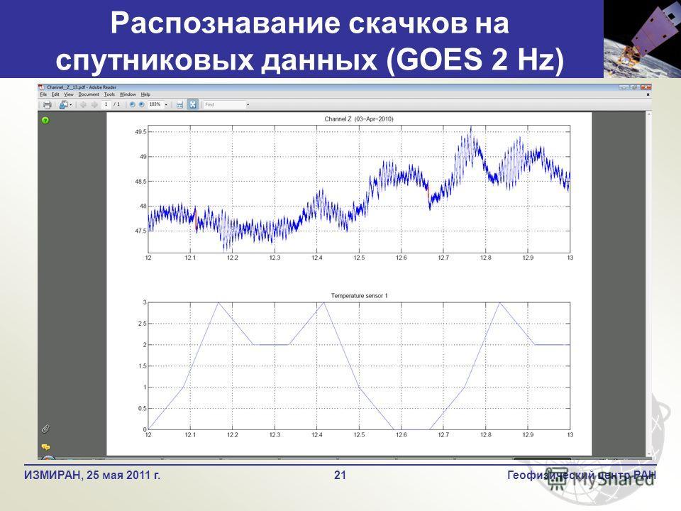 Распознавание скачков на спутниковых данных (GOES 2 Hz) 21ИЗМИРАН, 25 мая 2011 г.Геофизический центр РАН