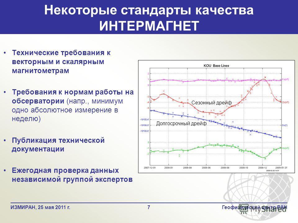 Некоторые стандарты качества ИНТЕРМАГНЕТ 7Геофизический центр РАНИЗМИРАН, 25 мая 2011 г. Сезонный дрейф Долгосрочный дрейф Технические требования к векторным и скалярным магнитометрам Требования к нормам работы на обсерватории (напр., минимум одно аб