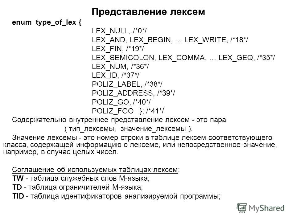 Представление лексем enum type_of_lex { LEX_NULL, /*0*/ LEX_AND, LEX_BEGIN, … LEX_WRITE, /*18*/ LEX_FIN, /*19*/ LEX_SEMICOLON, LEX_COMMA, … LEX_GEQ, /*35*/ LEX_NUM, /*36*/ LEX_ID, /*37*/ POLIZ_LABEL, /*38*/ POLIZ_ADDRESS, /*39*/ POLIZ_GO, /*40*/ POLI