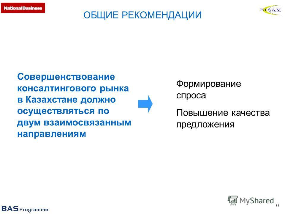 33 ОБЩИЕ РЕКОМЕНДАЦИИ Совершенствование консалтингового рынка в Казахстане должно осуществляться по двум взаимосвязанным направлениям Формирование спроса Повышение качества предложения