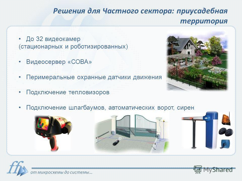 от микросхемы до системы… Решения для Частного сектора: приусадебная территория До 32 видеокамер (стационарных и роботизированных) Видеосервер «СОВА» Перимеральные охранные датчики движения Подключение тепловизоров Подключение шлагбаумов, автоматичес
