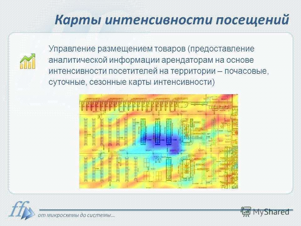 от микросхемы до системы… Карты интенсивности посещений Управление размещением товаров (предоставление аналитической информации арендаторам на основе интенсивности посетителей на территории – почасовые, суточные, сезонные карты интенсивности)