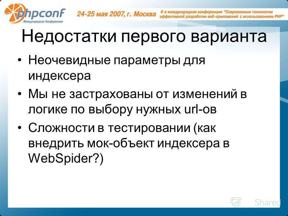 Недостатки первого варианта Неочевидные параметры для индексера Мы не застрахованы от изменений в логике по выбору нужных url-ов Сложности в тестировании (как внедрить мок-объект индексера в WebSpider?)