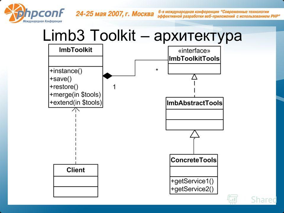 Limb3 Toolkit – архитектура