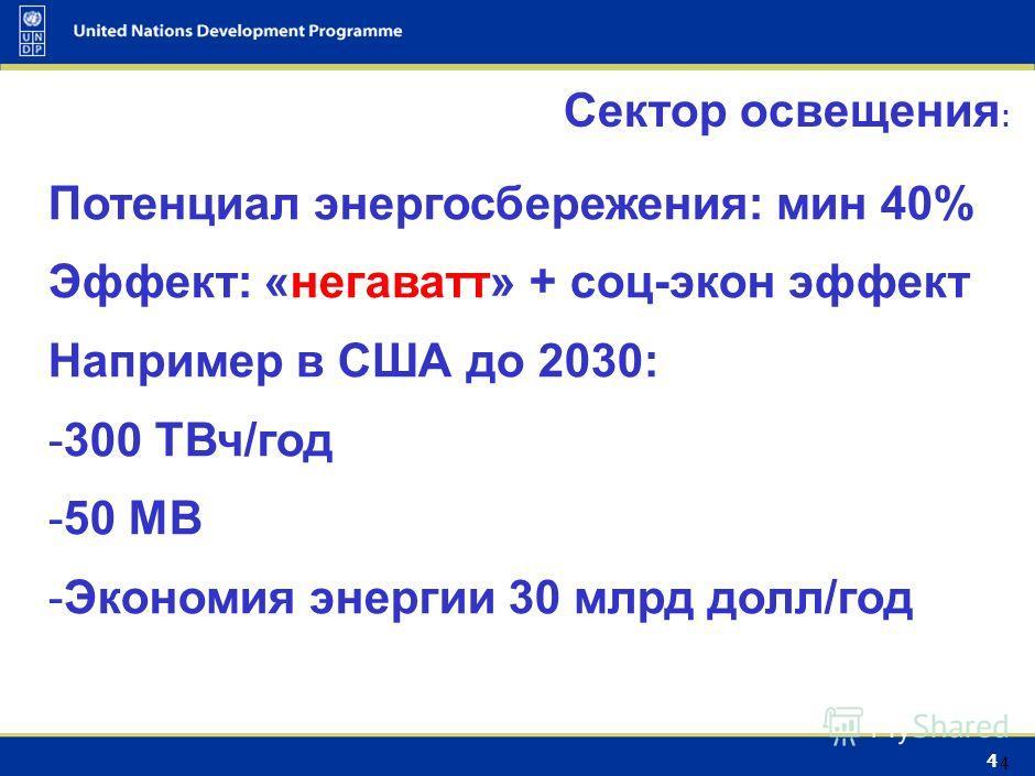 3 3 Мировой Банк: Lights Out (2010) in Eastern Europe and Former Soviet Union Около 80% всех электростанций были построены до 1980 года; средний срок службы – 35-40 лет Потребность в электроэнергии в регионе возрастет в 2 раза до 2030 года Каждый $1