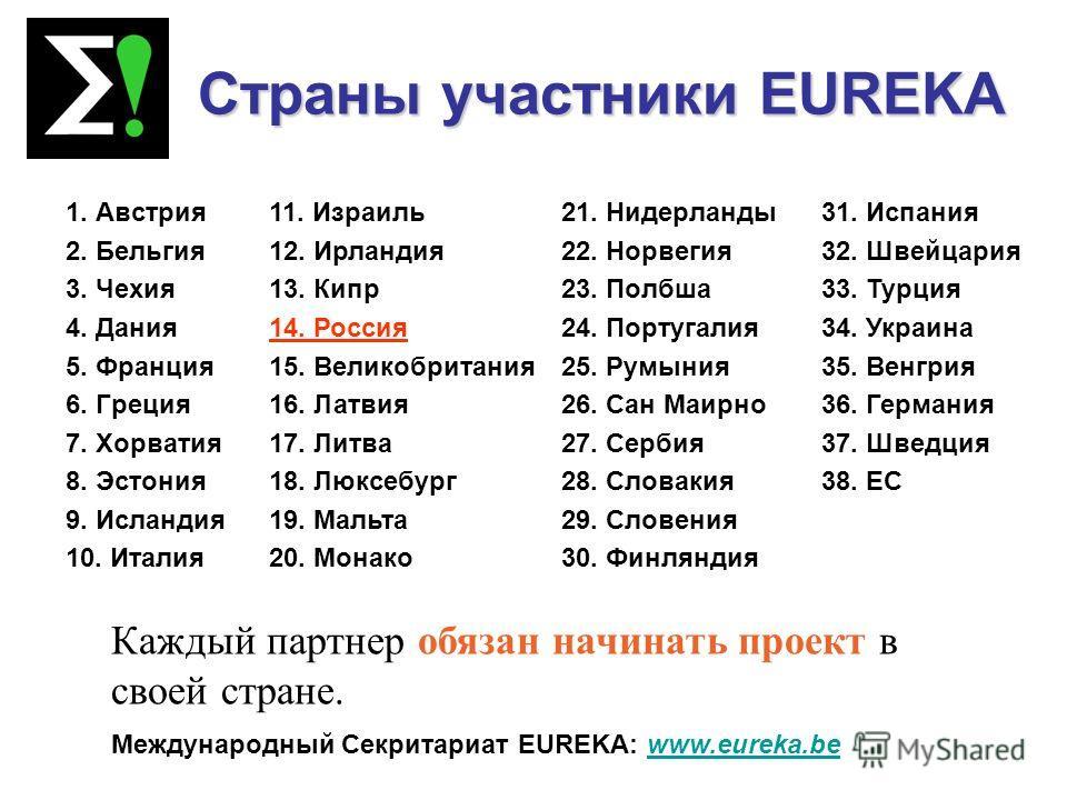 Страны участники EUREKA 1. Австрия 2. Бельгия 3. Чехия 4. Дания 5. Франция 6. Греция 7. Хорватия 8. Эстония 9. Исландия 10. Италия 21. Нидерланды 22. Норвегия 23. Полбша 24. Португалия 25. Румыния 26. Сан Маирно 27. Сербия 28. Словакия 29. Словения 3