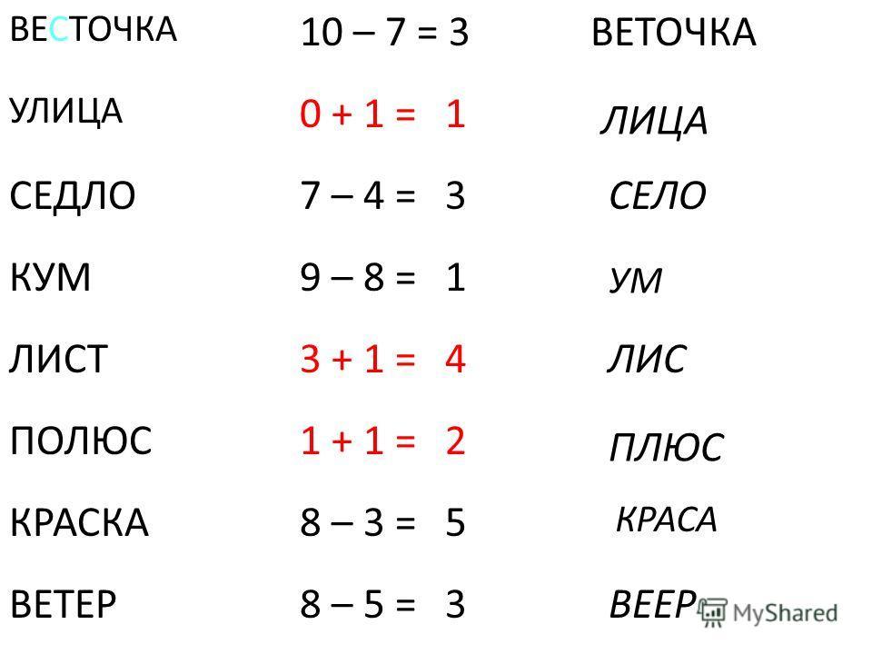 ВЕСТОЧКА 10 – 7 = 3ВЕТОЧКА УЛИЦА 0 + 1 = СЕДЛО7 – 4 = КУМ9 – 8 = ЛИСТ3 + 1 = ПОЛЮС1 + 1 = КРАСКА8 – 3 = ВЕТЕР8 – 5 = ЛИЦА СЕЛО УМ ЛИС ПЛЮС КРАСА ВЕЕР 1 3 1 4 2 5 3