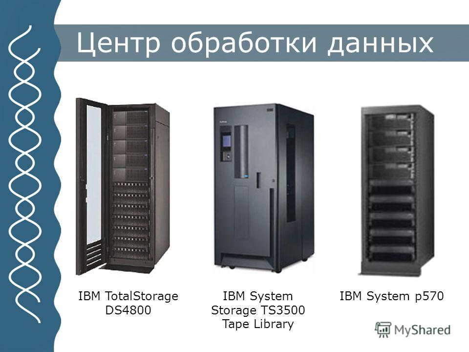 Центр обработки данных IBM TotalStorage DS4800 IBM System Storage TS3500 Tape Library IBM System p570