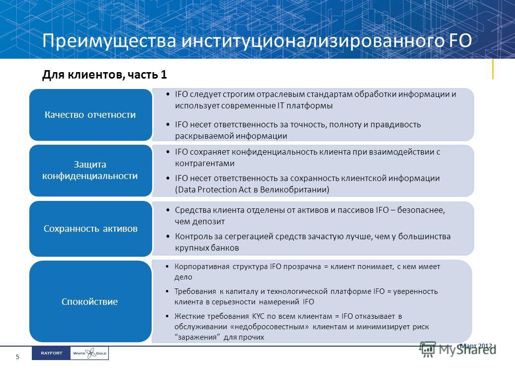 Март 2012 5 Преимущества институционализированного FO Для клиентов, часть 1 IFO следует строгим отраслевым стандартам обработки информации и использует современные IT платформы IFO несет ответственность за точность, полноту и правдивость раскрываемой