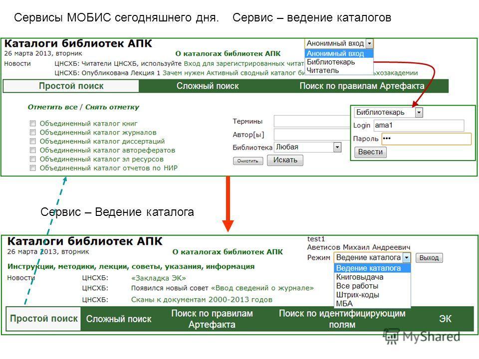 Сервис – Ведение каталога Сервисы МОБИС сегодняшнего дня. Сервис – ведение каталогов